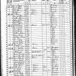 1860 Federal Census, Nebraska