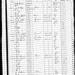 1860 Federal Census, Missouri, TB Speake Family